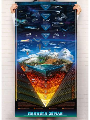 Розумний плакат «Планета Земля» книга купить