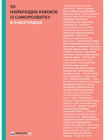 50 найкращих книжок із саморозвитку в інфографіці книга купить